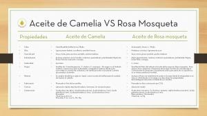 aceite de camelia vs aceite de rosa mosqueta
